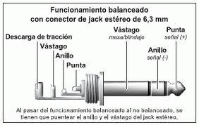 Convertir Xlr A Plug 1 4 Quot 191 Mono O Est 233 Reo Hazlo T 250