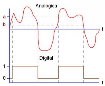 analogica_digital.jpg