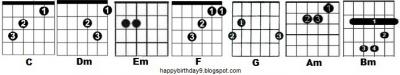 Happy Birthday C major scale.jpg