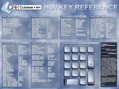 Cubase_SX_Visual_Quick_Reference.jpg