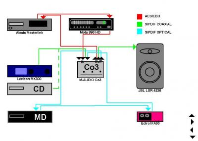 Diagrama Audio Digital.JPG
