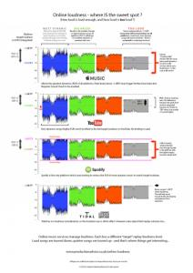 online loudness comparison hi-res.jpg