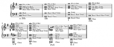 brahms-symph-4-mov-4-mm-1-8.png