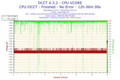 2013-02-05-09h47-Voltage-CPU VCORE.png