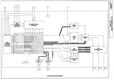 AY-3-8910_BlockDiagram.jpg