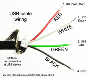 usb-cable-wiring.png