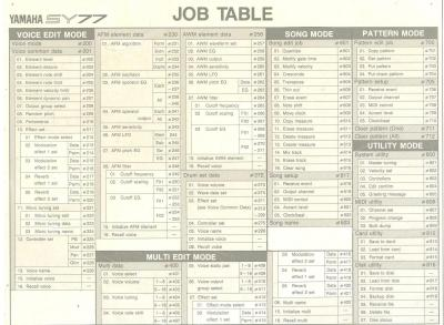 SY77 Job Table cara A.JPG