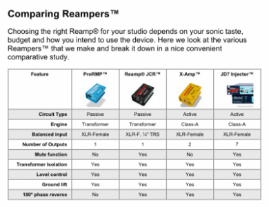 Comparing Reampers™.png