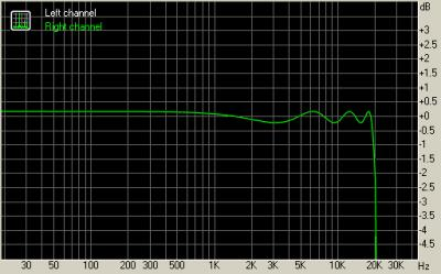 Frequency response.png