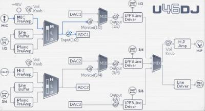 u46dj_block_diagram.JPG