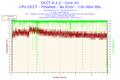 2013-02-05-09h47-Temperature-Core #2.png