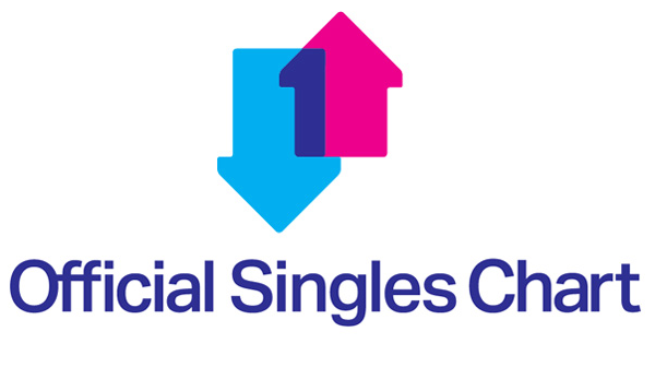 Official singles chart