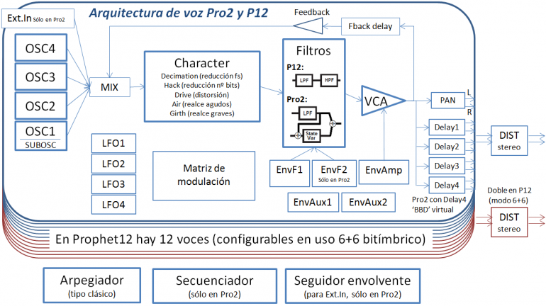 arquitectura-770x432.png