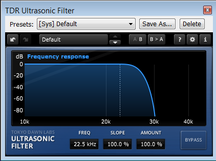 TDR Ultrasonic Filter
