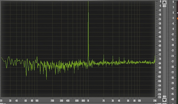 THD in -40dBus peak, out before clip
