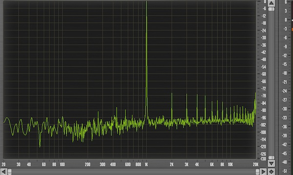 THD in -10dBus peak, out before clip