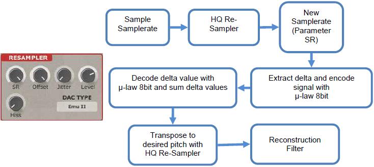 tal sampler manual