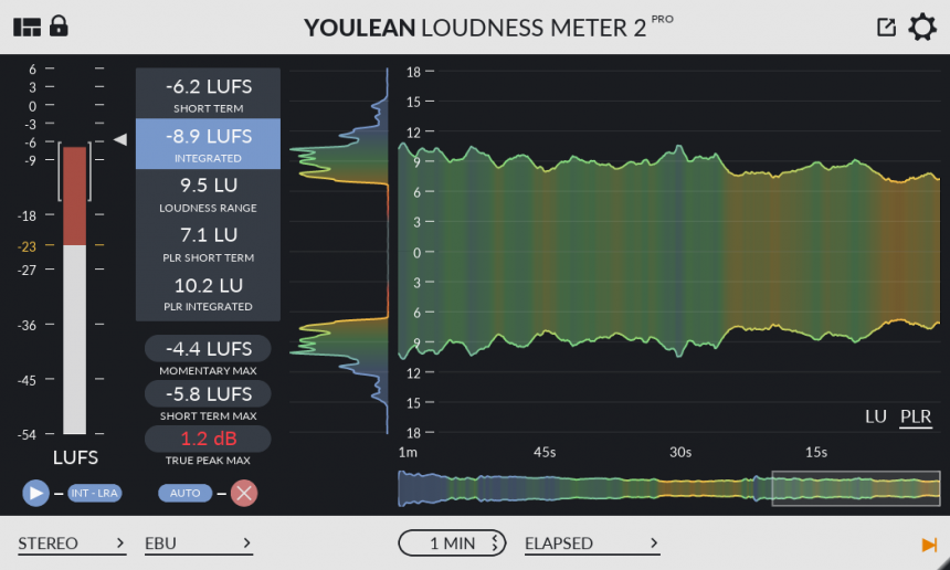 Youlean Loudness Meter 2 Pro