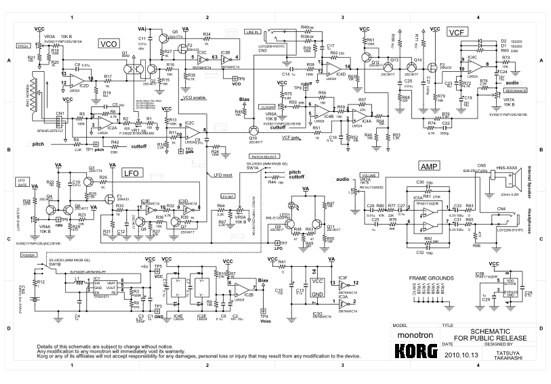 Esquema Korg Monotron