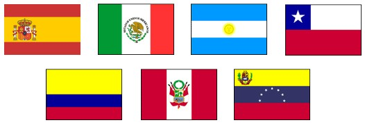 España y Latinoamérica