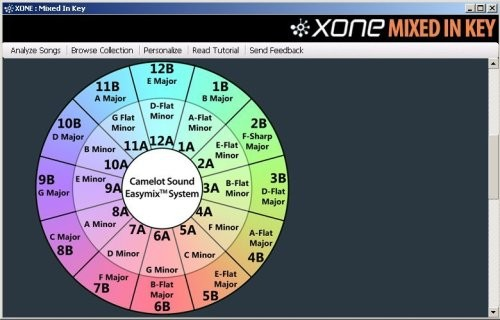 Allen & Heat Xone Mixed in Key