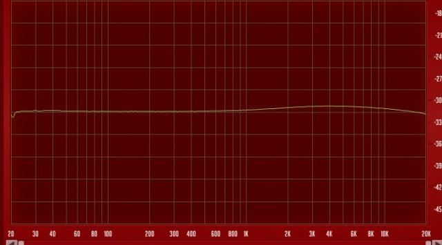 beh-limiter-bass_13613_640.jpg