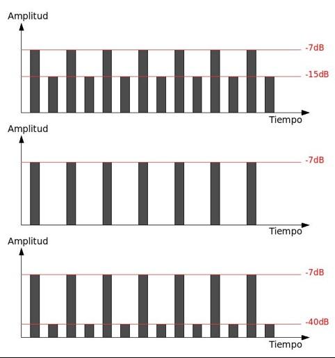 Representación gráfica del funcionamiento de un expansor.