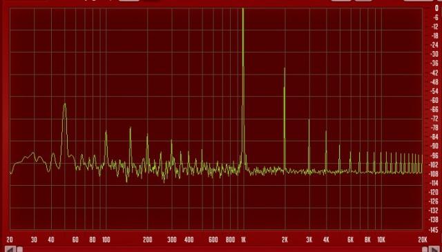 beh-dist-multi-min-gain-max-out_13602_640.jpg