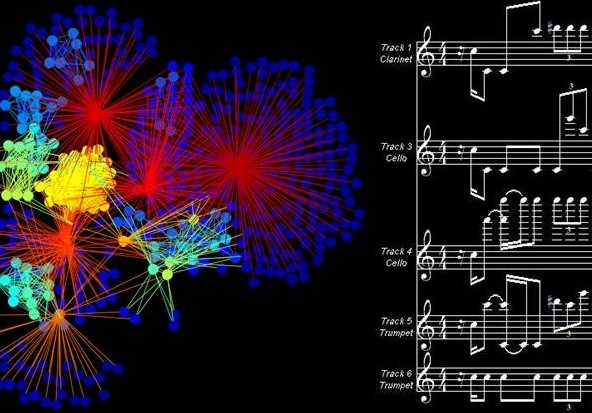 Musical Gene Expression: 4-D Visualization and Display for Interaction and Expression