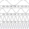 Teoría básica (I): frecuencia y amplitud