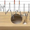 Síntesis (2): escucha de instrumentos acústicos