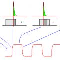 Los sistemas de convolución: teoría