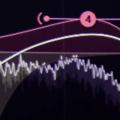 iZotope muestra un teaser de Ozone 6