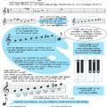 Teoría musical para músicos y personas normales