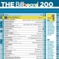 Billboard contabilizará el streaming en su lista de álbumes