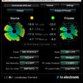 TC Electronic LC2n / LC6n: normalización loudness y trabajo por lotes