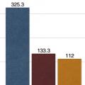 El negocio musical también cae en Francia en 2014