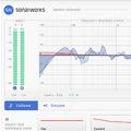 Sonarworks renueva su software para calibrar monitores de estudio