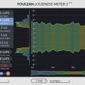 Youlean Loudness Meter 2 Free y Pro ayudan a cumplir las normas de sonoridad