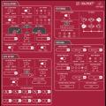 Behringer Neutron amplía sus funciones vía software