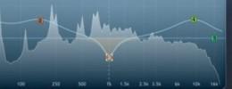 Vienna Symphonic Library anuncia nueva suite de plugins