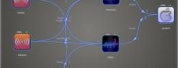 JACK llega a iOS, con soporte audio y MIDI