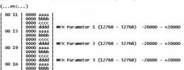 SysEx (y V): Módulos multitímbricos (3)