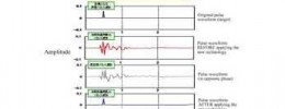 Nuevo sistema de altavoces que aclara el sonido al cancelar su propio ruido