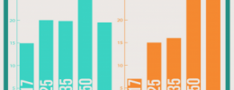 Perfil del comprador de música en 2014
