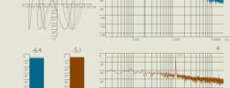 TwiddleFactor MC Studio, analizador de audio multicanal para iOS