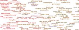 Every Noise at Once: un mapa sonoro de la música