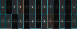 GeoShred de Wizdom Music (Jordan Rudess), síntesis modelada de guitarras para iPad