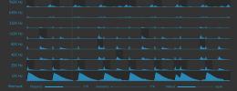 Sinevibes Array 3, un banco de filtros para secuencias de 'spectral gating'