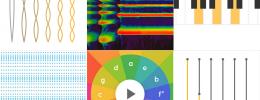 Google MusicLab, aprender y enseñar conceptos musicales básicos